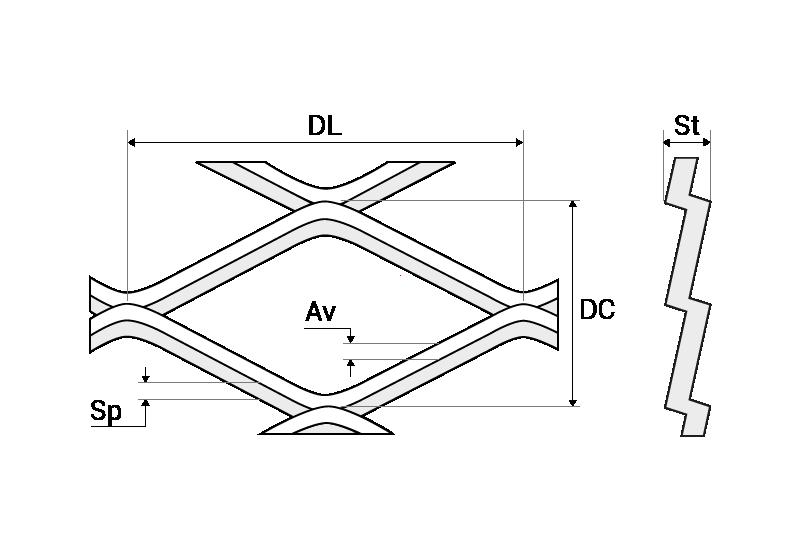 expanded-metal-rhomboidal